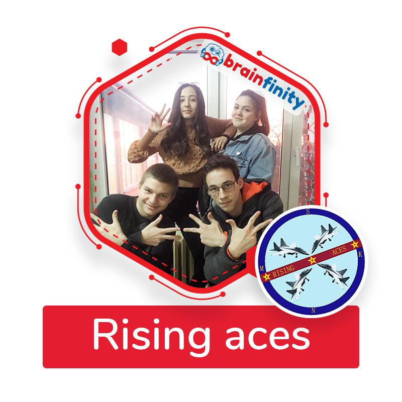 Rising aces