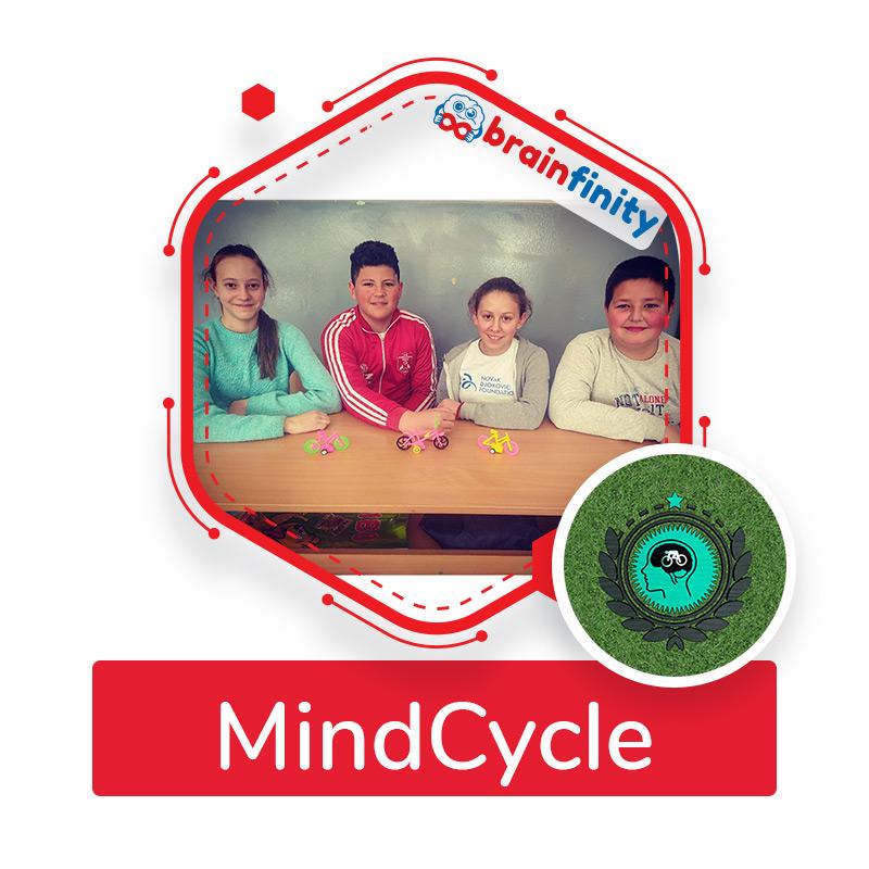 MindCycle